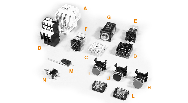 Controls for Models 2008/2806 (after 1-1-2000)